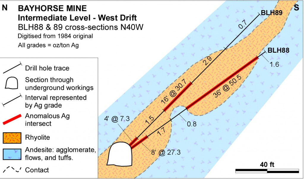 Bayhorse Mine 1984 Drill Sections N-S3